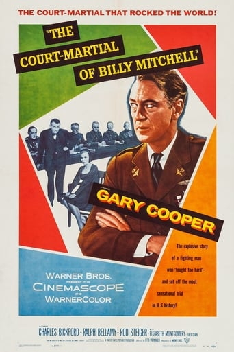 Poster of The Court-Martial of Billy Mitchell