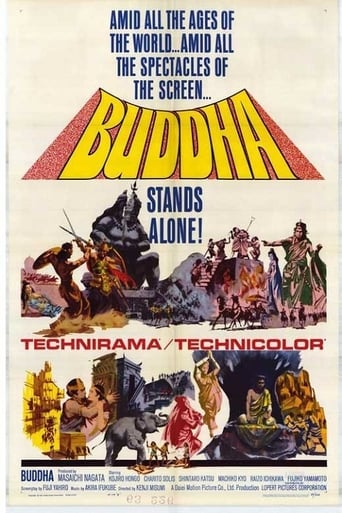 Poster of Buddha