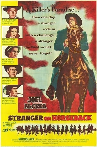 Poster of Stranger on Horseback