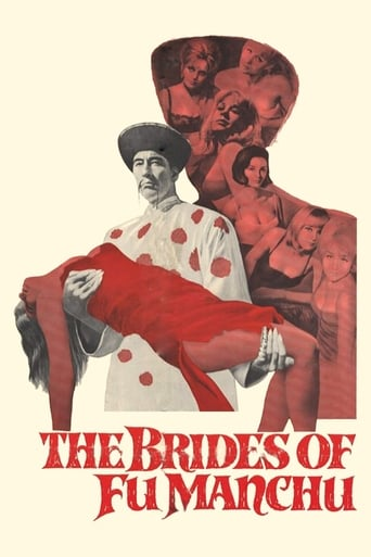 Poster of The Brides of Fu Manchu