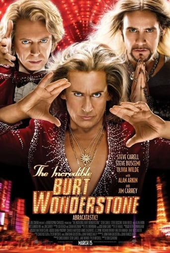 Poster of The Incredible Burt Wonderstone