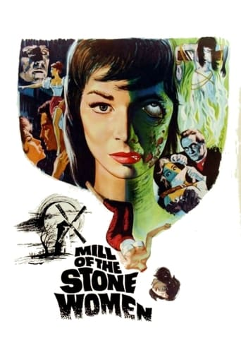 Poster of Mill of the Stone Women