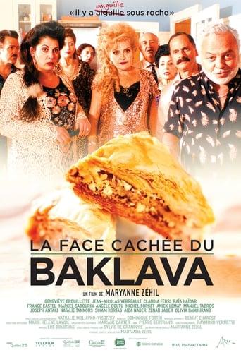Poster of The Sticky Side of Baklava