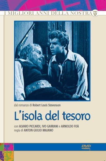 Poster of L'isola del tesoro