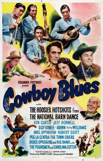 Poster of Cowboy Blues