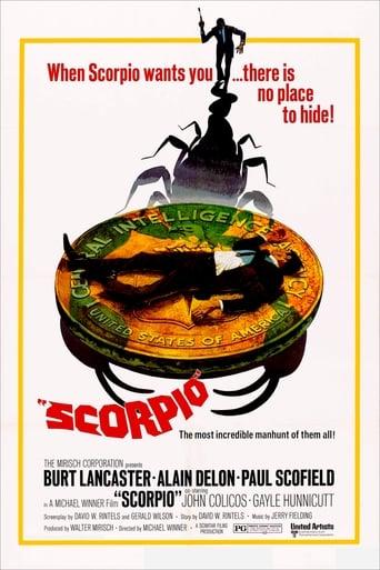 Poster of Scorpio