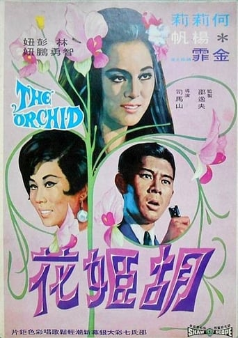 Poster of The Orchid