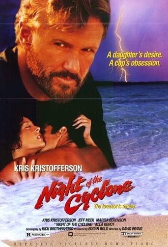 Poster of Night of the Cyclone