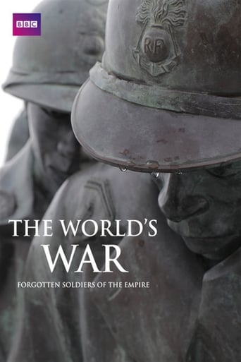 Poster of The World's War: Forgotten Soldiers of Empire