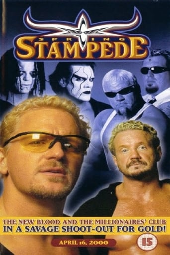 Poster of WCW Spring Stampede 2000