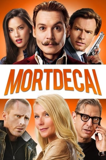Poster of Mortdecai