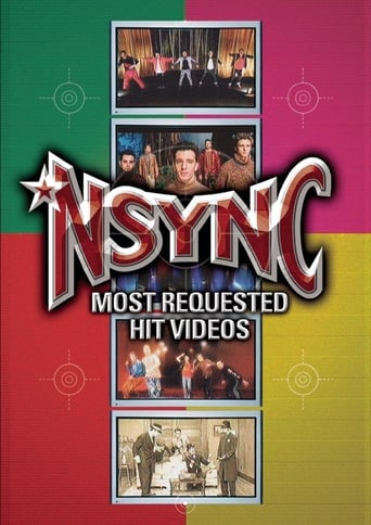 Poster of 'N Sync: Most Requested Hit Videos