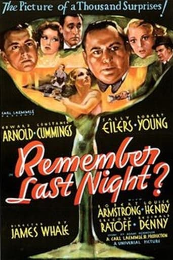 Poster of Remember Last Night?