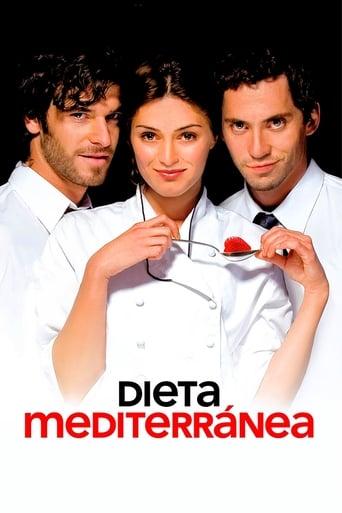 Poster of Mediterranean Food
