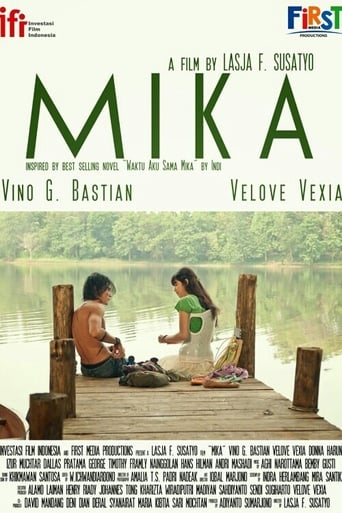 Poster of Mika