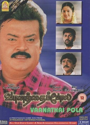 Poster of Vaanathaippola