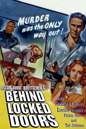 Poster of Behind Locked Doors