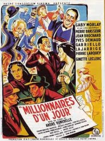 Poster of Millionaires for One Day