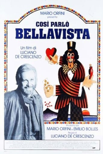 Poster of Thus Spoke Bellavista