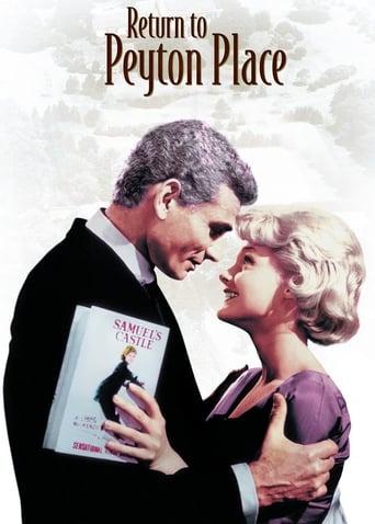 Poster of Return to Peyton Place