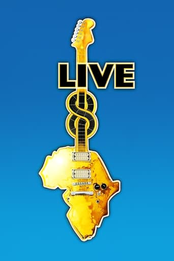 Poster of Live 8