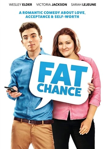 Poster of Fat Chance