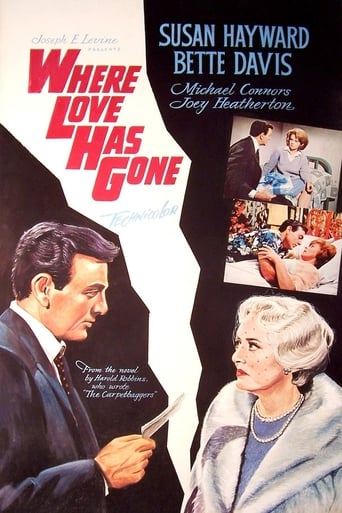 Poster of عشق به کجا رفته است