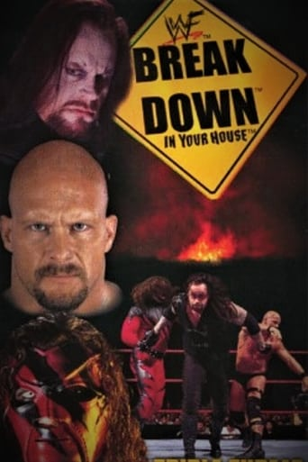 Poster of WWE Breakdown: In Your House