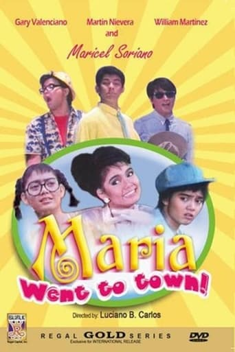 Poster of Maria Went To Town!