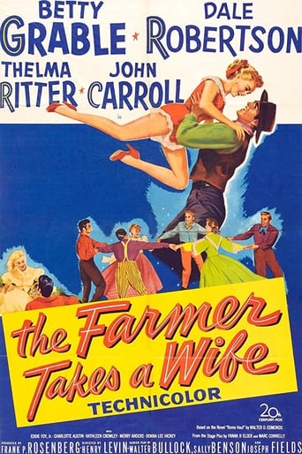 Poster of The Farmer Takes a Wife