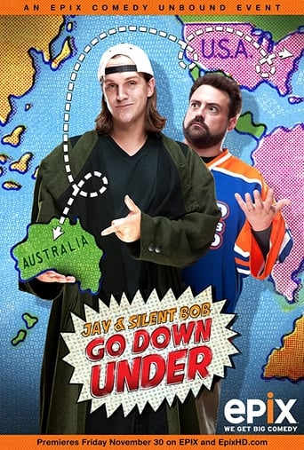 Poster of Jay and Silent Bob Go Down Under