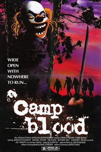 Poster of Camp Blood