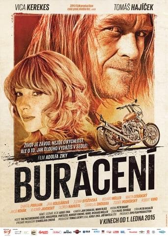 Poster of Burácení