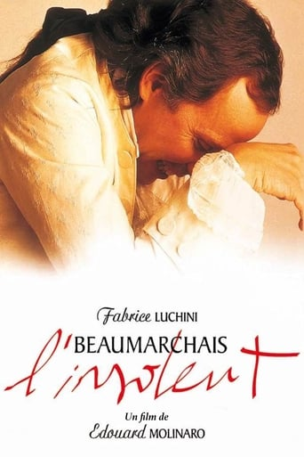Poster of Beaumarchais the Scoundrel