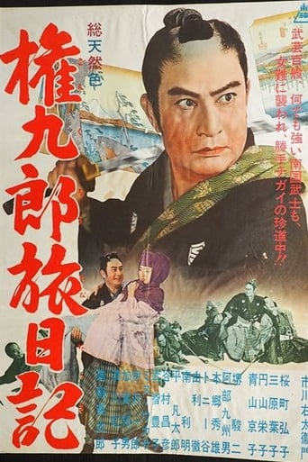 Poster of Travels of Gonkuro