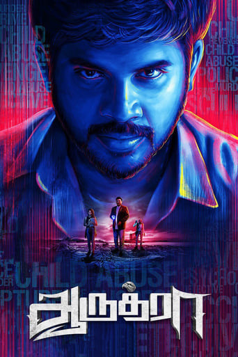 Poster of Aaruthra
