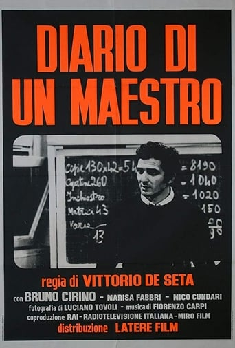 Poster of Diary of a Teacher