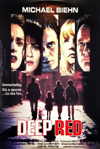 Poster of Deep Red