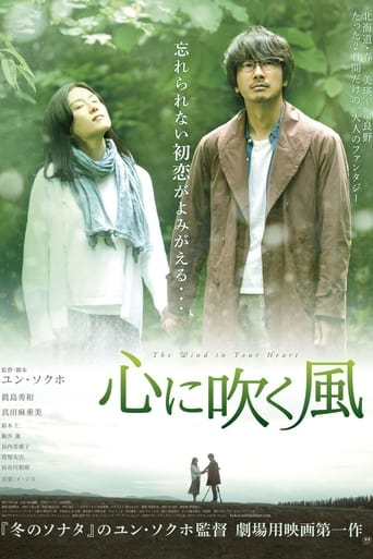 Poster of The Wind in Your Heart