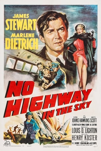 Poster of No Highway in the Sky
