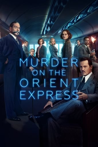 Poster of Murder on the Orient Express