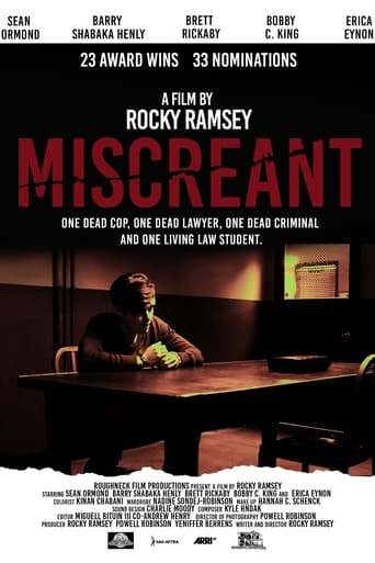 Poster of Miscreant