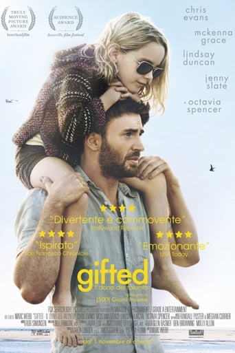 Gifted