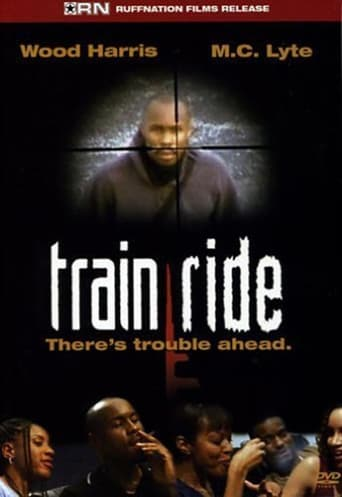 Poster of Train Ride