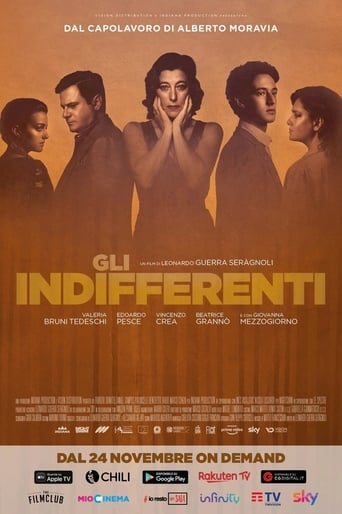 Poster of The Time of Indifference