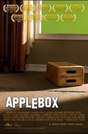 Poster of AppleBox