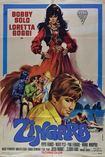 Poster of Zingara