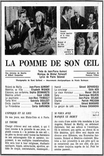 Poster of La pomme de son oeil