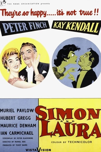 Poster of Simon and Laura