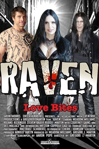 Poster of Raven